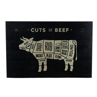 Cuts of beef houten schilderij